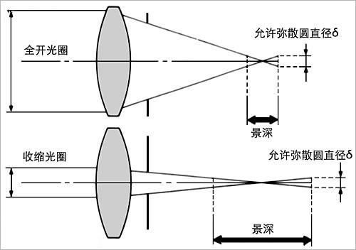 电路 电路图 电子 设计图 原理图 500_352