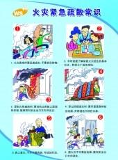 【寿光影楼火灾】火灾紧急疏散逃生常识