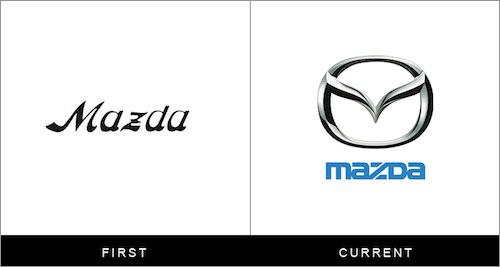 logo设计 设计师 设计元素
