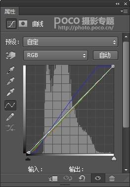,可以单独提取复合通道高光选区 注:PS CS3以及之前的版