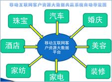 2017.2.20-21 中国微秀场震撼推出影楼颠覆式创新商业模式