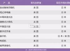 中国企业的4个新驱动要素