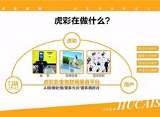 虎彩印艺 :个性影像定制,物联网平台服务新模式
