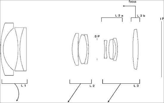 最新影楼资讯新闻-适马APS-C画幅18-50mm镜头专利公布