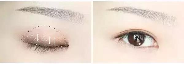 眼影技能:七种方法随你画!