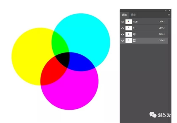 学习调色第1步,先弄明白色彩的形成