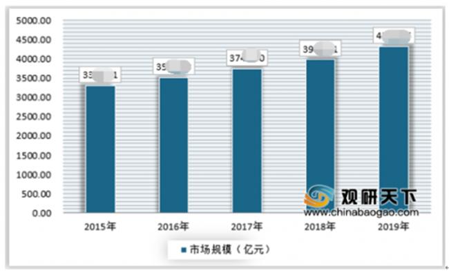 2020年中国摄影行业分析报告-市场运营态势与发展趋势预测