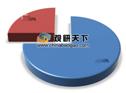 2020年菲彩国际在线行业分析