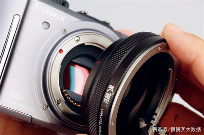 2020微單相機行業分析:入門市場動搖市場格局,用戶關注度達33%