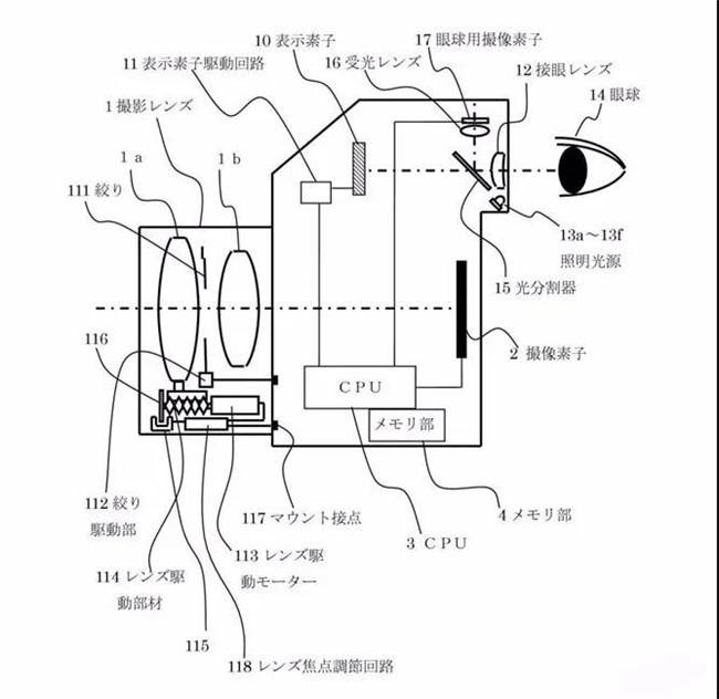 真·眼控對焦,佳能EOS -3丨勢力研究所