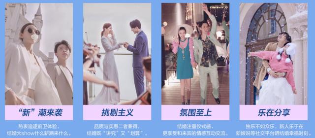 火锅店求婚、办婚礼、拍婚纱照,火锅店能否撬动婚庆市场?